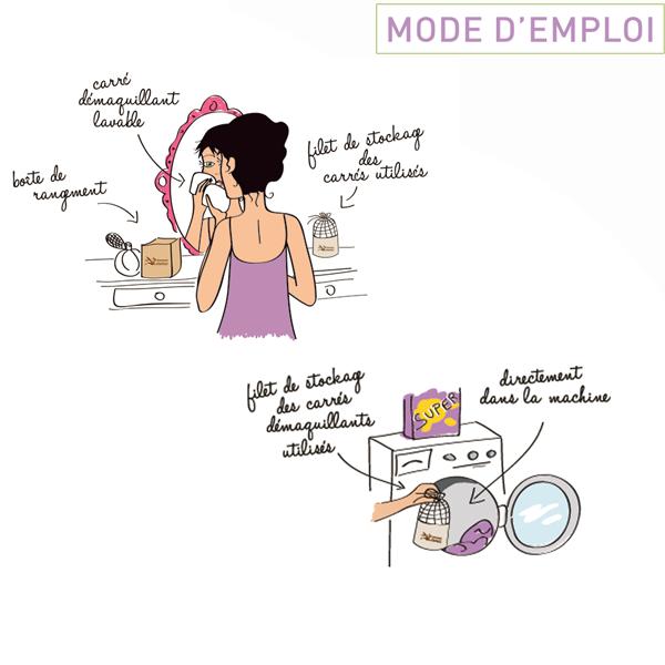 mode d emploi kit eco belle blog des tendances d 39 emma. Black Bedroom Furniture Sets. Home Design Ideas