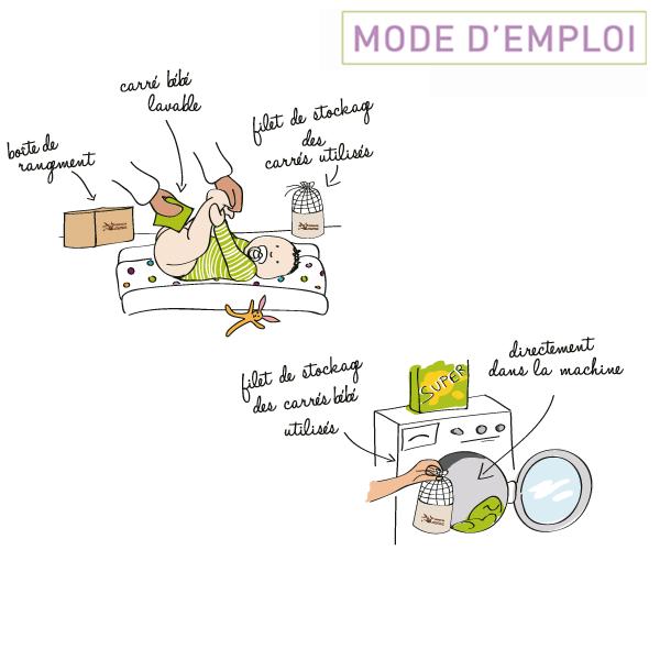 mode emploi kit Eco chou
