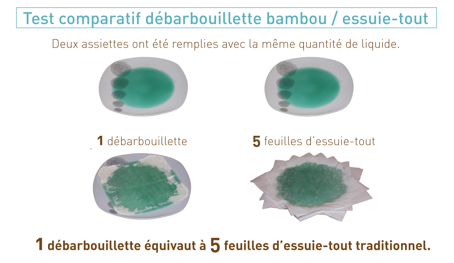 test debarbouillettes