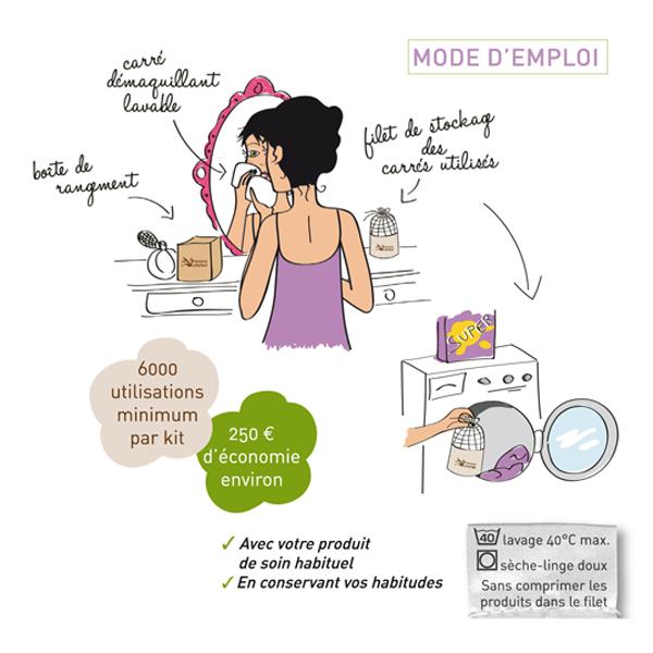 mode d'emploi kit Eco Belle bois +
