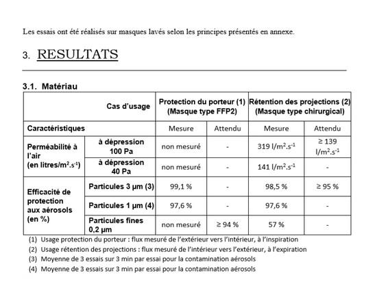 Transparence : extrait du rapport de la DGA sur les performances du masque en tissu lavable certifié